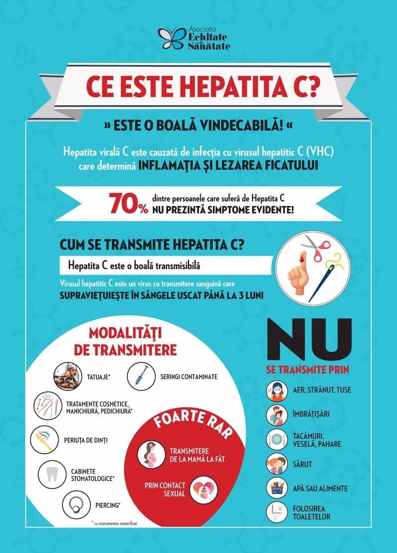 - WhatsApp Image 2018 02 12 at 02 - Hepatita C este o boala vindecabila